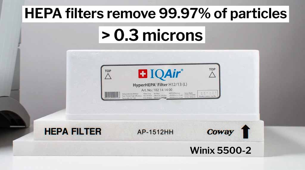 hepa filter removes 99.97%