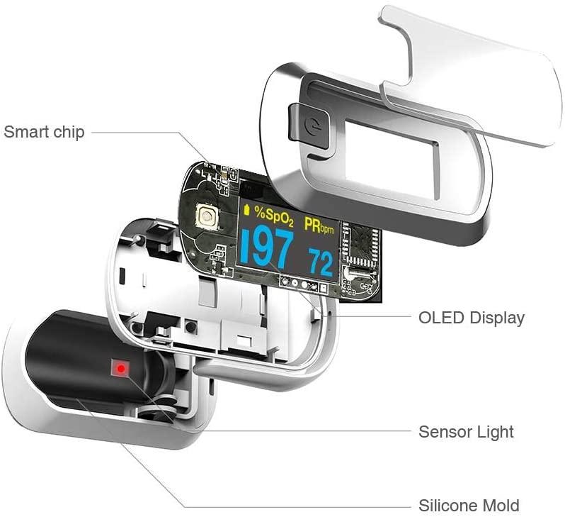 mibest Pulse Oximeter 4